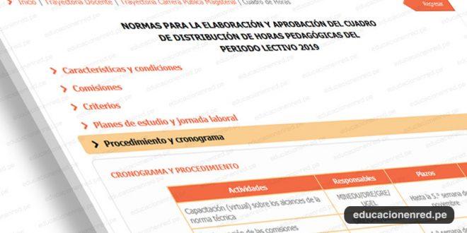 CUADRO DE DISTRIBUCION DE HORAS – TALLER INFORMATIVO VIERNES 07 – 2:00 PM