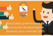RESULTADOS FINALES DE EVALUACIÓN DE DESEMPEÑO DOCENTE-2020